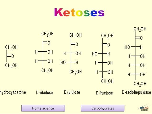 D 2 Ketotetrose D 2 Ketotetrose Relate...