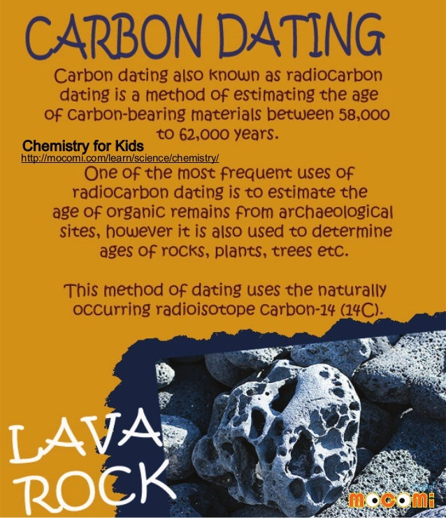 That radioactive dating fun facts