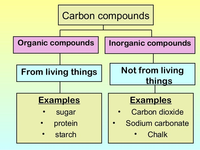 carbonyl compounds Chapter 16: aldehydes and ketones (carbonyl compounds) the carbonyl double bond both the carbon and oxygen atoms are hybridized sp 2, so the system is planar the three oxygen sp 2 ao's.