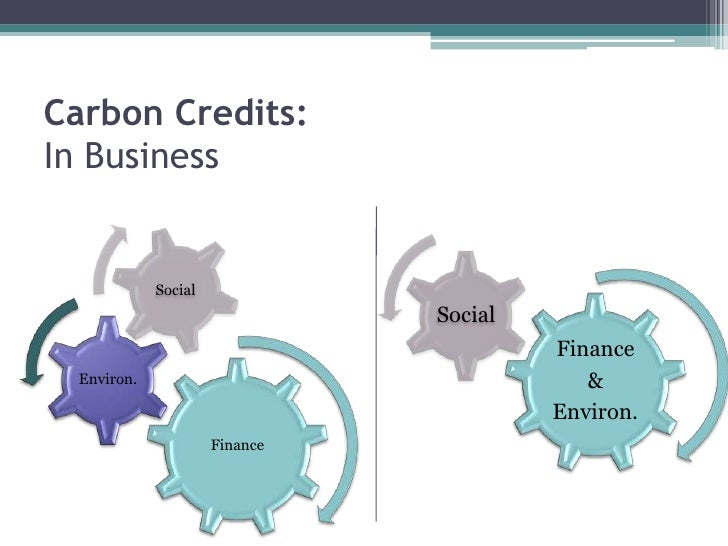 Sustainability:Three Components<br />Sustainable Success<br />