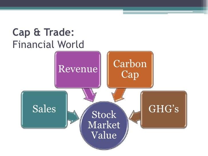 Cap & Trade:European Union ETS<br />10,000 + orgs.<br />Over 50% of EU CO2<br />Over 40% of Equivalent GHG<br />1.6 B Tonn...