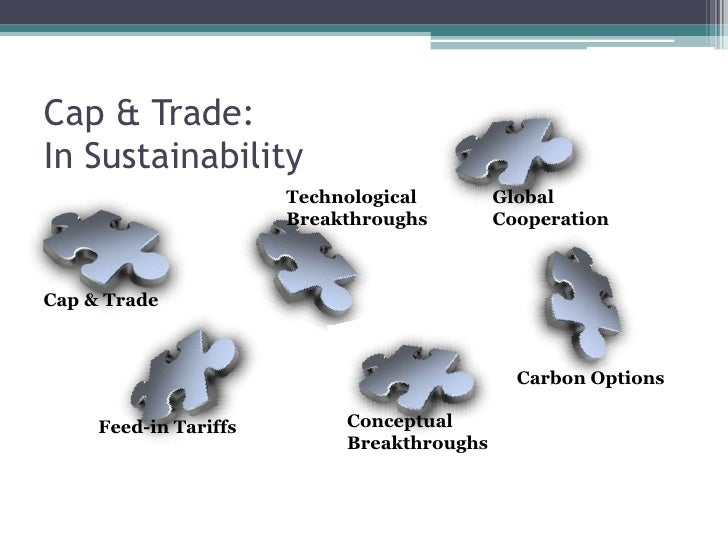 Cap & Trade:EU ETS: Results<br />*All Countries<br />   Trade<br />Annual Emissions (M Tonnes CO2)<br />CO2/GDP   [kg/$]<b...