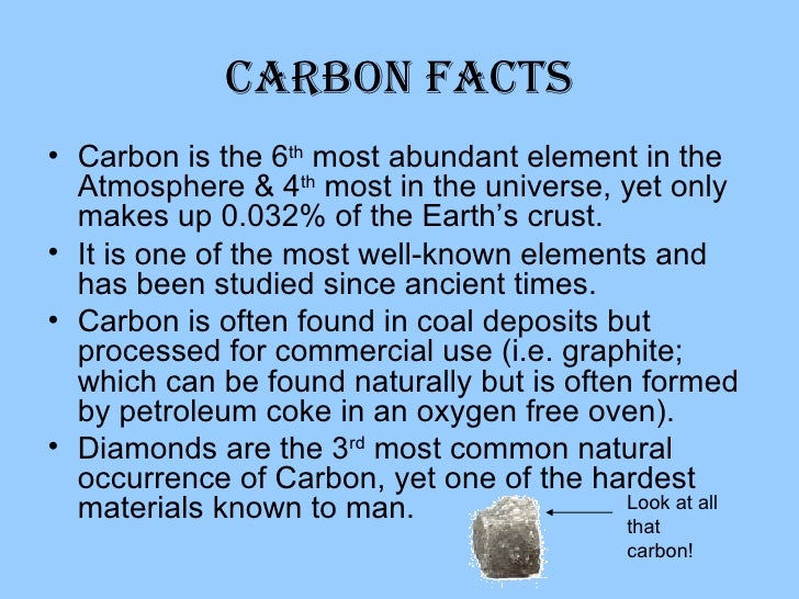 All About Carbon