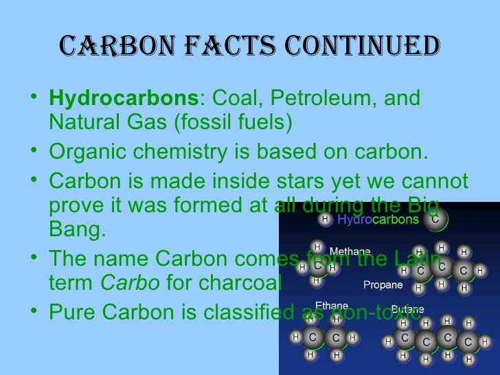 Is All Natural Gas Fossil Fuels