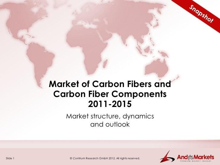 Market of Carbon Fibers and           Carbon Fiber Components                  2011-2015             Market structure, dyn...