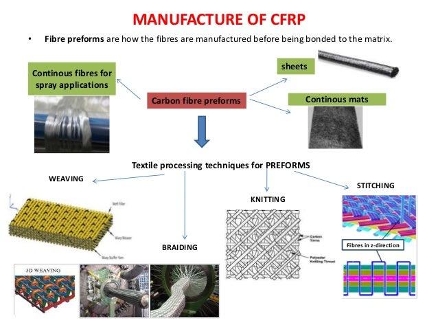 Carbon Fiber Reinforced Polymer : Carbon fiber reinforced plastics