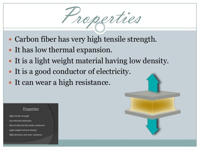 summary on carbon fibres essay Free sample carbon essay on advantages and disadvantages of carbon fibre reinforcement polymer.