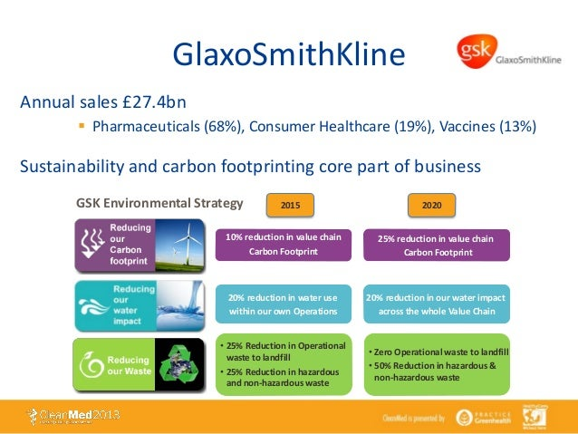 Gsk value chain