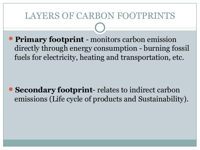 Overview of Greenhouse Gases