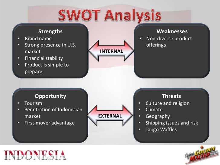 swot analysis hyatt regency kinabalu Grow with characterpdf home documents grow with characterpdf.