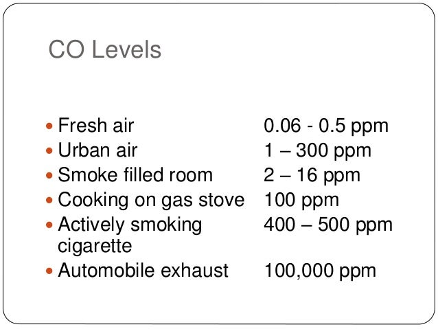how to get carbon monoxide poisoning from car