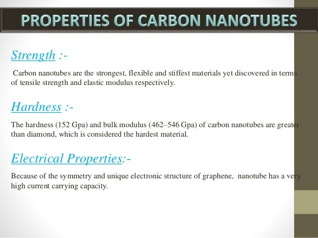 term paper carbon nanotubes Researchers have shown for the first time in mice that long and thin nanomaterials called carbon nanotubes may have term studies, this is paper will thus help.