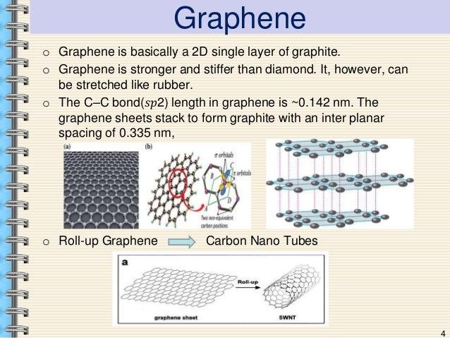 Carbon nanotubes: properties and applications