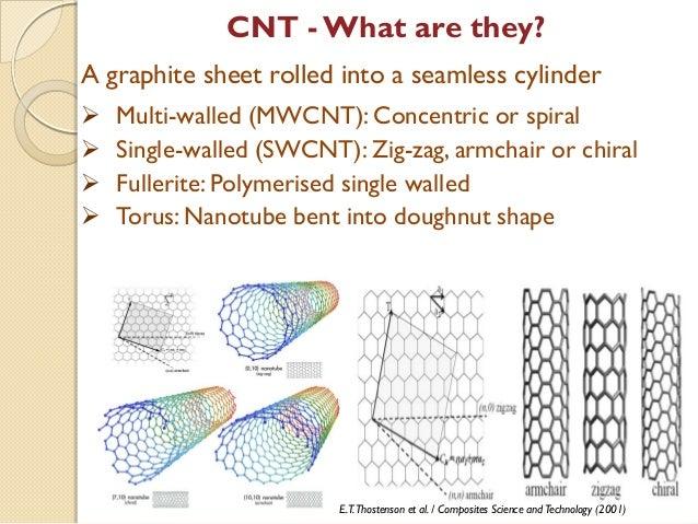 Carbon Nanotubes Becoming Economicaly Feasible