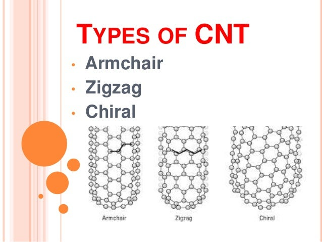 Carbon Nanotubes Properties And Its Applications