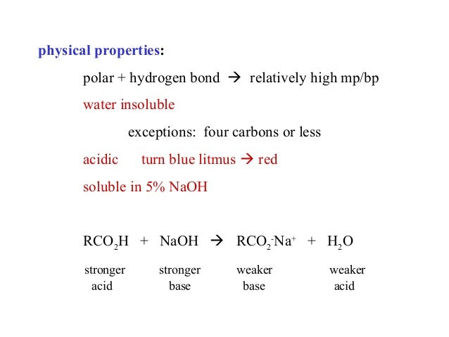 Ch3co2h Name