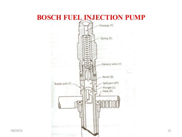 Carburetion and fuel injection