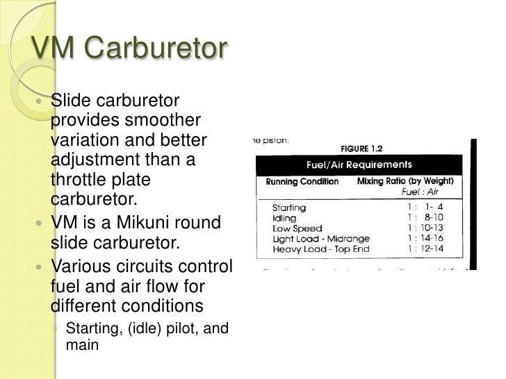 Carburetor Theory
