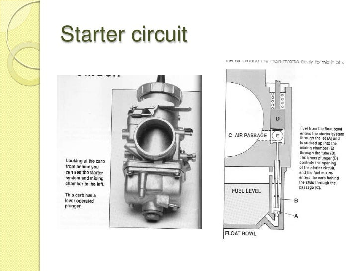 Carburetor Theory