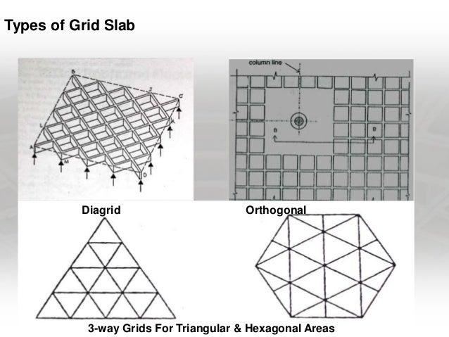 Grid Waffle Slabs
