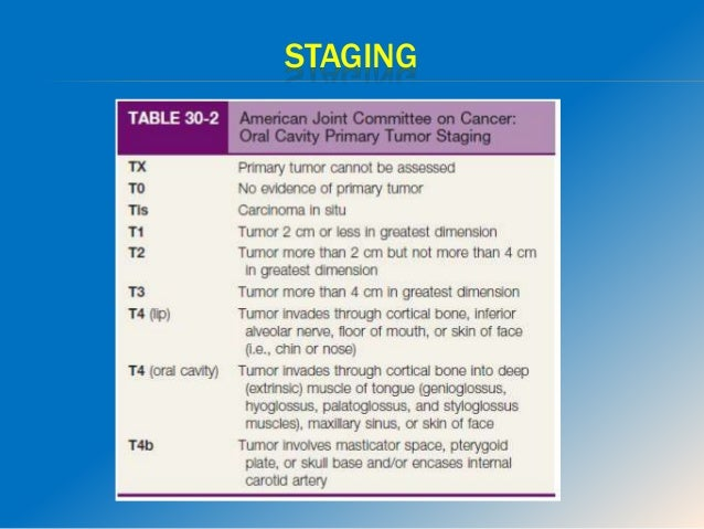 INTENT OF TREATMENT  Stage I – IV A : Curative  Stage IV B-C : Palliative The aim of treatment:  Cure  Loco regional c...
