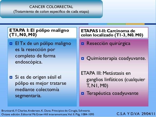 Carcinoma colon y recto - Tratamiento para carcoma ...