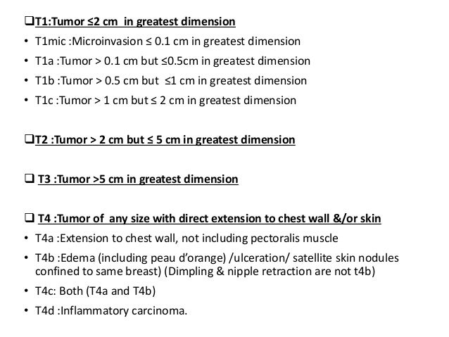 Breast: Carcinoma in situ management  Slide 3