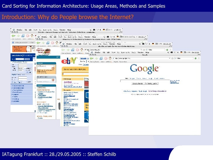Introduction: Why do People browse the Internet? Card Sorting for Information Architecture: Usage Areas, Methods and Sampl...