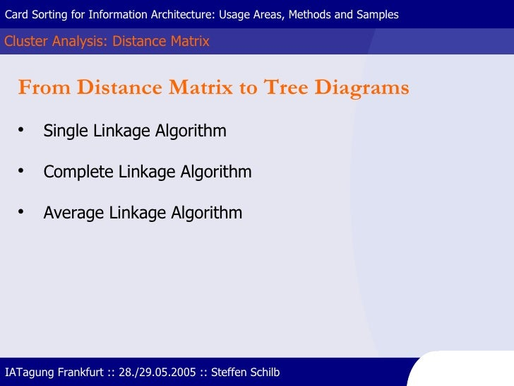 Cluster Analysis: Distance Matrix Card Sorting for Information Architecture: Usage Areas, Methods and Samples IATagung Fra...