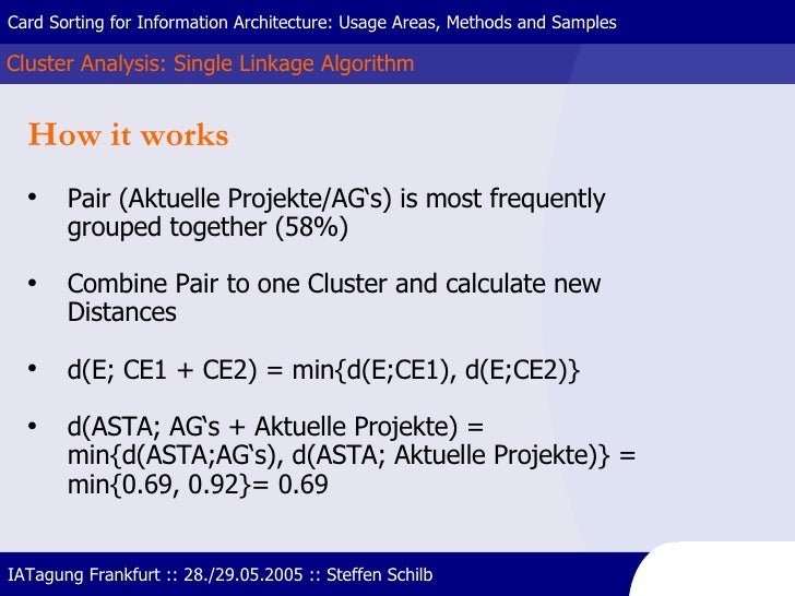 Cluster Analysis: Single Linkage Algorithm Card Sorting for Information Architecture: Usage Areas, Methods and Samples IAT...