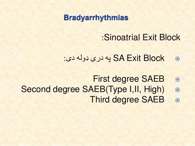 Sinoatrial Exit Block: Second degree SAEB:په بیاهم حالت نوموړی دی ډوله درې: Mobitz Type I:کې حالت دې...