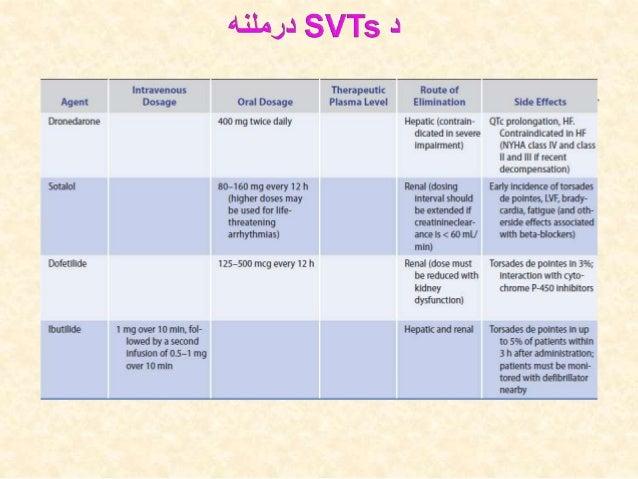 دVentricular ectopicsدي ډول الندې په الملونه: .1Anxiety .2Sympathomimetic drugs .3Beta-agonists .4Excess caff...
