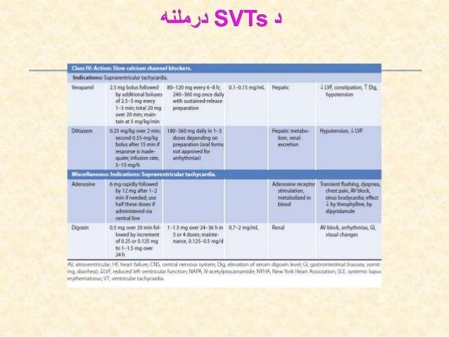Ventricular Tachycardia .B: یازیاتوپرلپسې ددروPVCsد چې کیدل واقع160- 240bpmد وي اندازه پهVentricular t...
