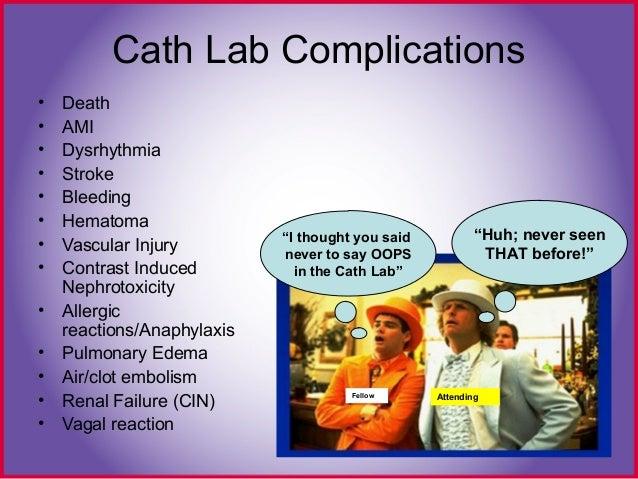 Cardiac cath complications