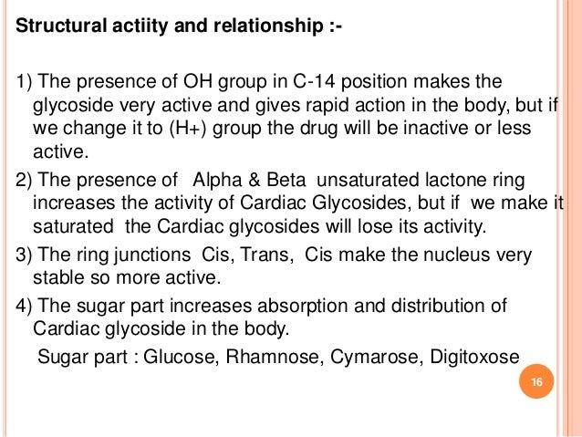 cardiac glycosides structure activity relationship of imatinib