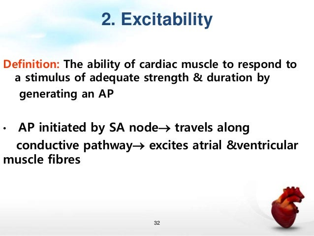 Action Potential In Contractile Fibers; 31.