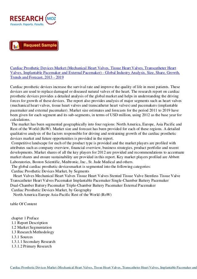 Cardiac Prosthetic Devices Market (Mechanical Heart Valves, Tissue Heart Valves, Transcatheter Heart Valves, Implantable P...