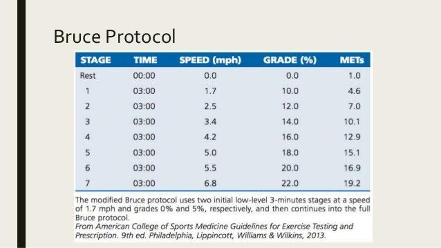 exercise stress test protocol pdf