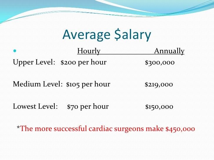 Cardiac surgeon powerpoint