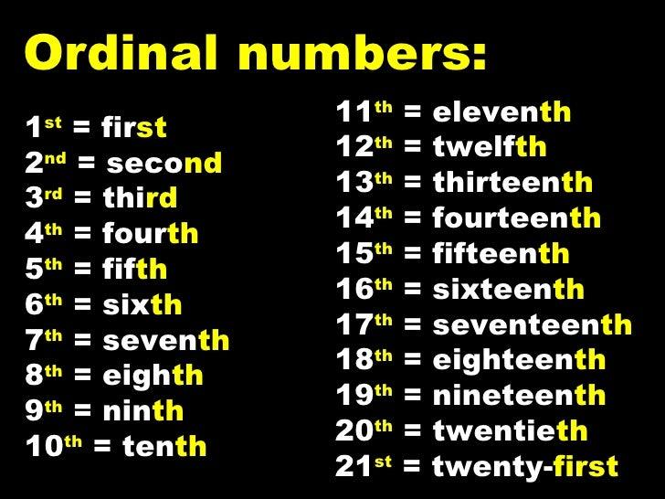 Ordinal Number 1 20 - Scalien