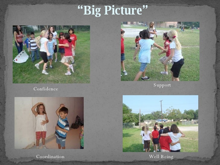 """"""" Big Picture"""" Confidence Support Coordination Well Being"""