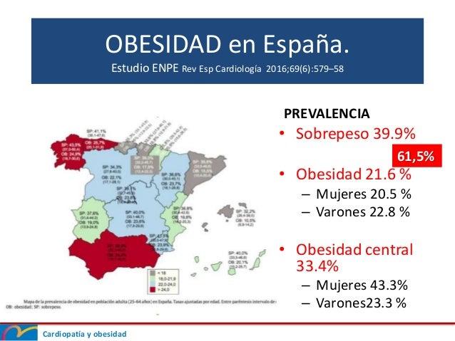 Cardiopatía y obesidad OBESIDAD en España. Estudio ENPE Rev Esp Cardiología 2016;69(6):579–58 PREVALENCIA • Sobrepeso 39.9...