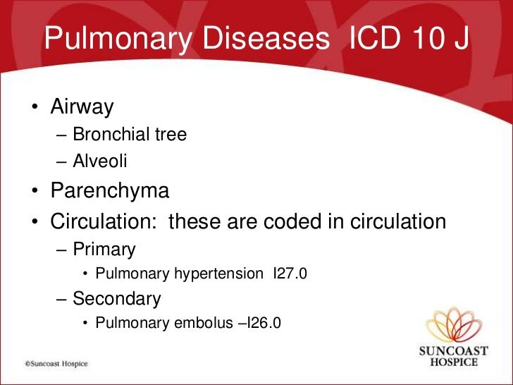 Cardiopulmonary disease by deirdre woods md for Living room icd 10