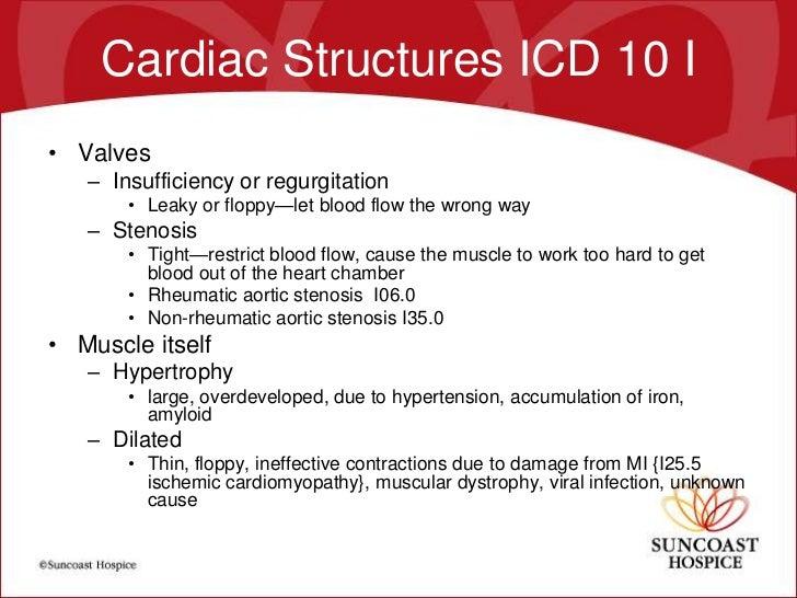 Cardiopulmonary Diseas...
