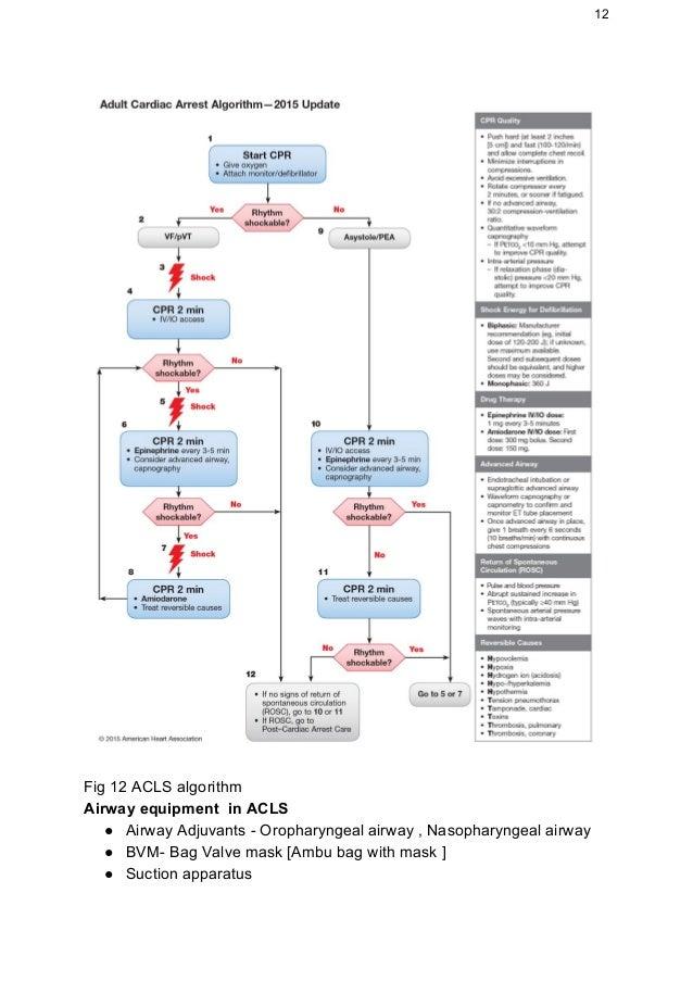 Cardio pulmonary resus...