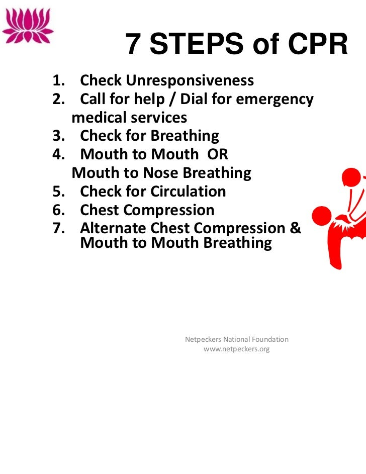 Cardio Pulmonary Resuscitation Training Hand Book
