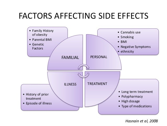 Cardiovascular And Metabolic Side Effects Of Antipsychotics