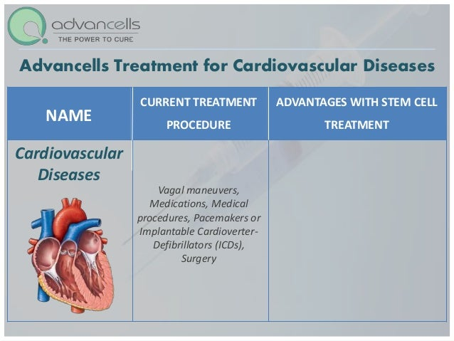 hca 240 cardiovascular disease Flipsnack is a digital catalog maker that makes it easy to create, publish and share html5 flipbooks upload a pdf or design from scratch flyers, magazines, books and more.