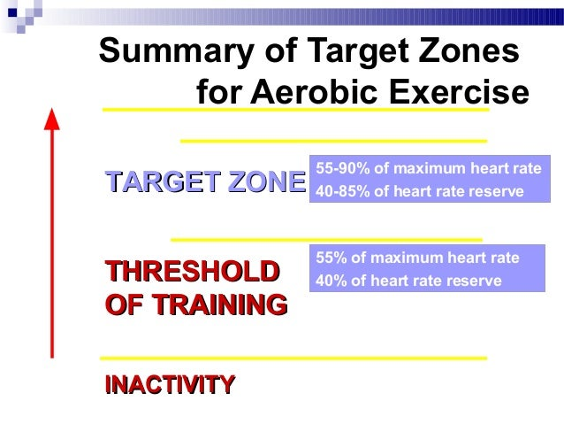 an evaluation of cardiovascularaerobic endurance Aerobic endurance is one of the main fitness components important for performance evaluation tests (progressive aerobic cardiovascular endurance run).