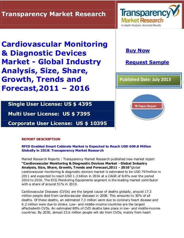 Global rfid smart cabinet market 2014 2018